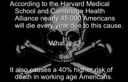 Lack of Health Insurance