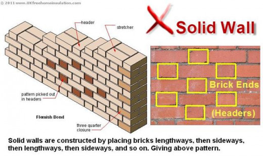 Solid Brick Wall Construction