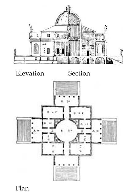 Plan and partial section, partial elevation of the Villa Rotunda