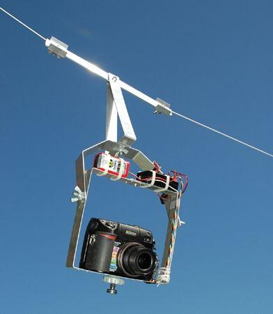 This camera and this KAP rig...