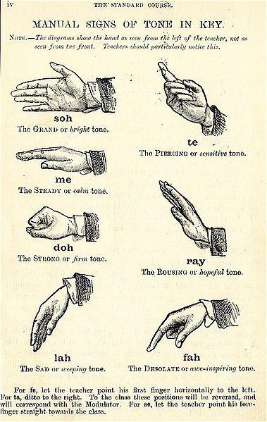 Curwen Hand Signs