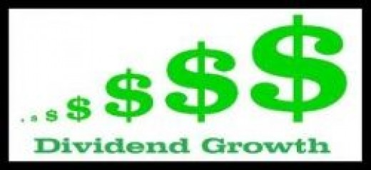 dividend investing, high dividend paying stock, dividend stock investing, investing