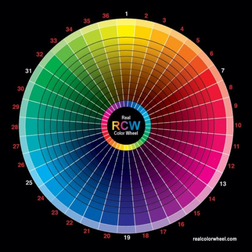 The Color Wheel for your Beaded Jewelry