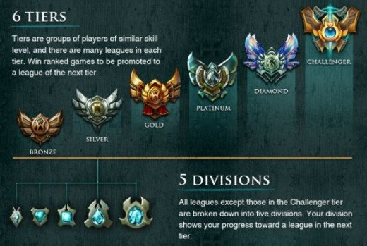 Hidden matchmaking rating league of legends-in-Thorpe