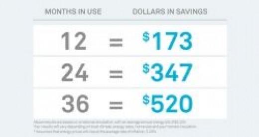 NEST thermostat - Energy and Money Saving