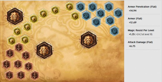 Gangplank Runes