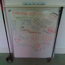 Understanding Golf Terms