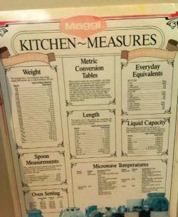 weights and measures