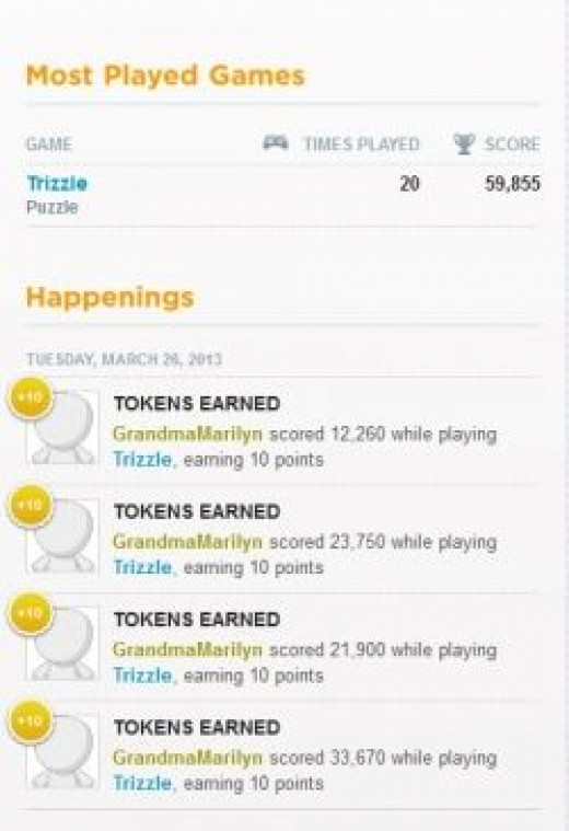 My Stats on Trizzle