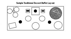 traditional dessert table layout