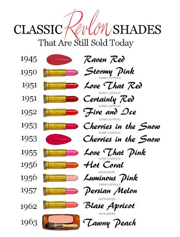 Revlon Reds (still sold)