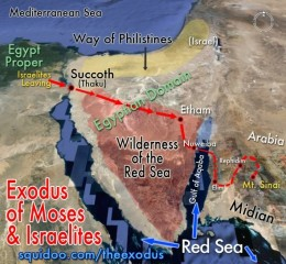 the exodus moses red sea crossing midian egypt