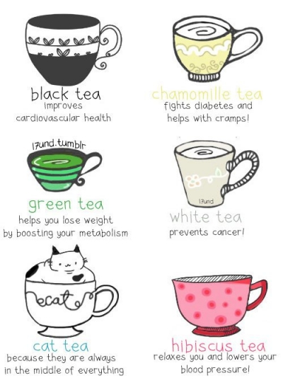 Benefits of teas