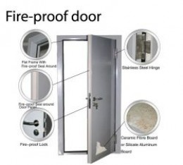 Sunnybank Locksmith Fire Door