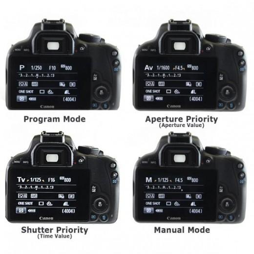 Creative Modes - Canon SL1