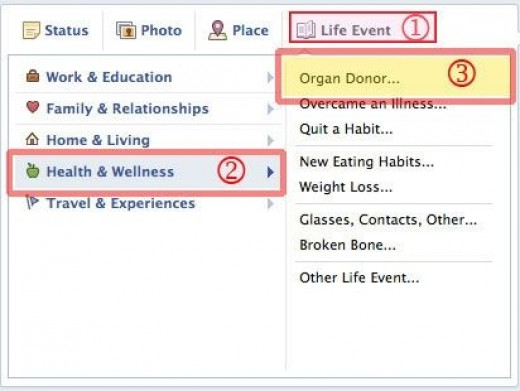 Donate Your Organs