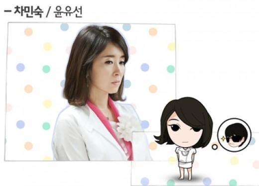 Cha Min Sook (Cha Dae Woong's Aunt) /  Yoon Yoo Sun