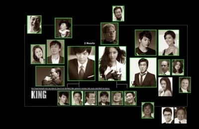 The King 2Hearts - Casting Chart
