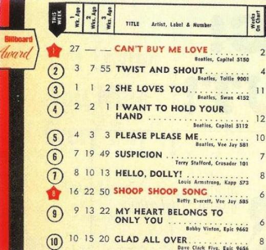 Beatles.top5.billboard