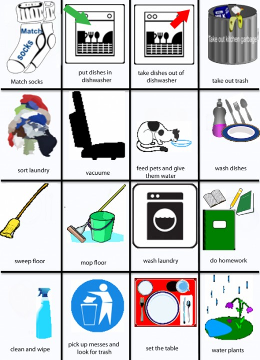 These Chore visual cues fit most visual cues systems when cut outThe public domain clipart used in this chore visual cues page can be found on http://www.clker.com/