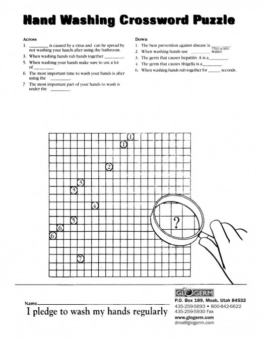 grade 5 Hand Washing Lesson Plan for Glo Germ