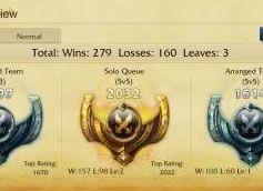 Elo in League of Legends