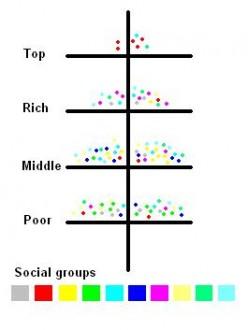 Social Climbing for Klutzes (like me)