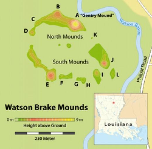 Watson Brake