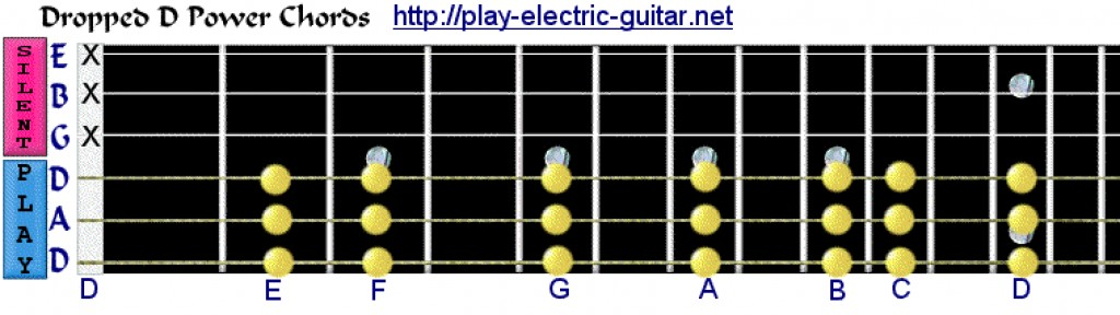 Choosing a Great Beginner Guitar for Kids | The HUB