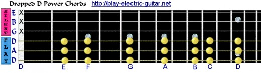 learn how to play electric guitar beginner guitar lessons hubpages. Black Bedroom Furniture Sets. Home Design Ideas