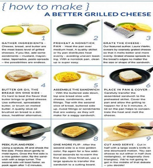 How To Make The Perfect Grilled Cheese Sandwich Recipes — Dishmaps