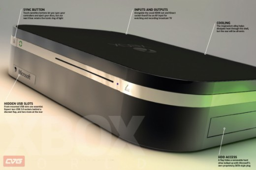 the all new Xbox