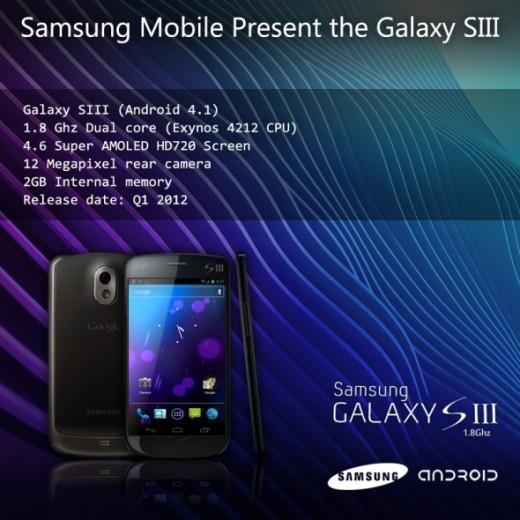 Samsung Galaxy S3 Specs