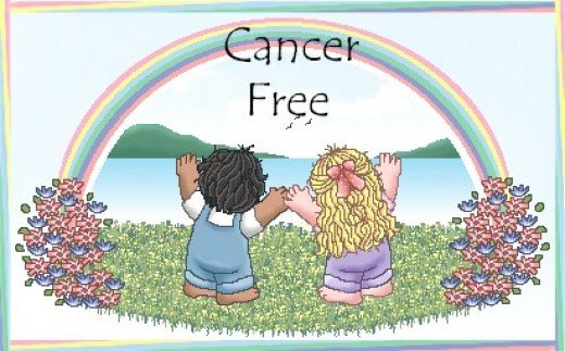Cancer free world