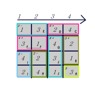 Solution to Given KenKen Puzzle