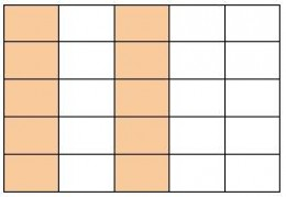 Using SELECT statement, you can select all or several columns of a table. The orange column of this picture means that only those columns are selected.