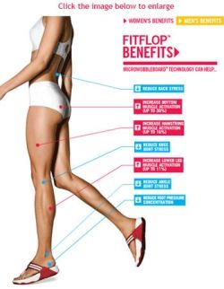 The Benefits of FitFlop
