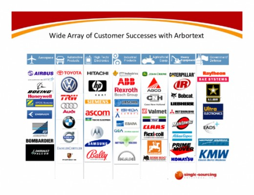 Industries and Arbortext Customers