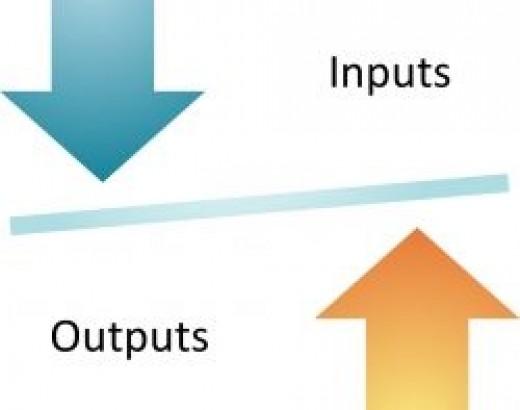 Input vs Output