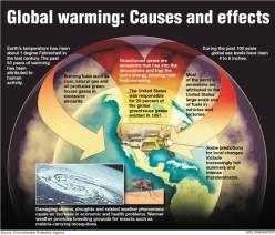 Global Warming Seminar With Nobel Laureates