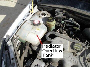 Radiator Overflow/Reserve Tank