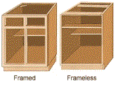 Framed vs. Frameless Cabinets