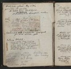 Commonplace Books: A Personal Record of Learning and Self-Development