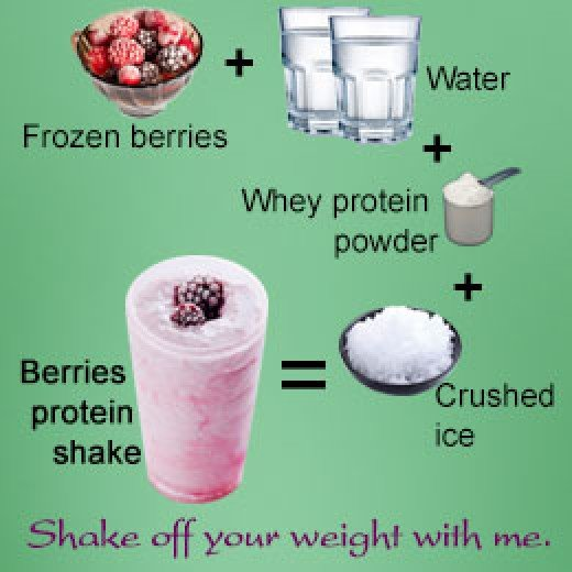 Whey Protein for Weightloss