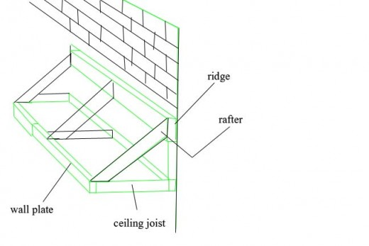 How to Build a Porch / Canopy Roof | HubPages