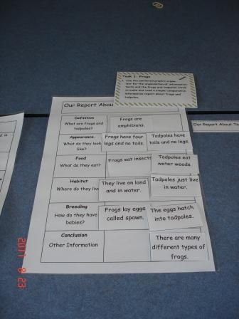 A simple information sort on frogs.