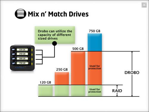 Mix n' Match Drives