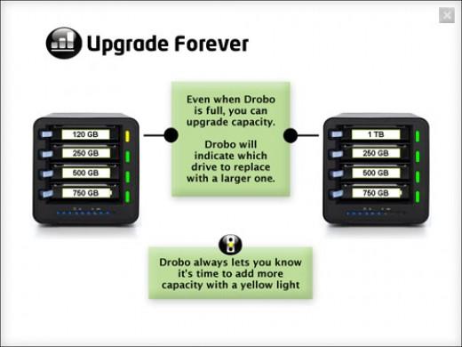 Upgrade Forever