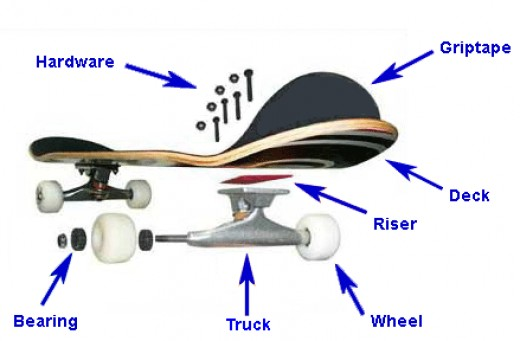 how to buy a skateboard