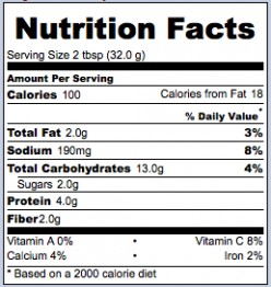 This nutritional label make me a very happy peanut butter lover!